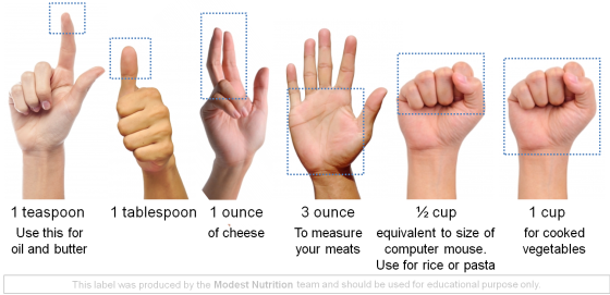 Hand signs for Servings