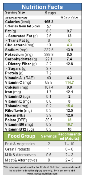Pasta Primavera Nutrition Fact