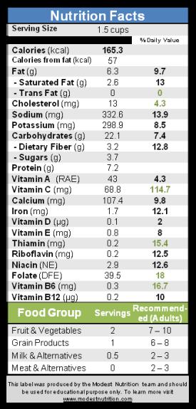 Pasta Primavera Nutrition Fact