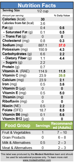 Raw Veggie Salad Nutrition Fact